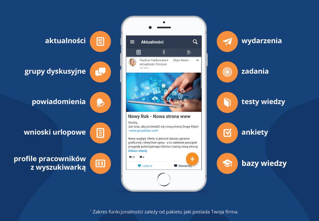aplikacja mobilna emplo